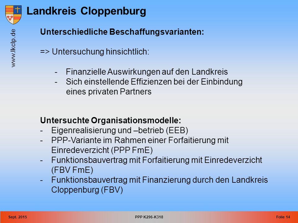 Landkreis Cloppenburg www.lkclp.de Sept. 2015PPP K296-K318Folie 14 Unterschiedliche Beschaffungsvarianten: => Untersuchung hinsichtlich: -Finanzielle