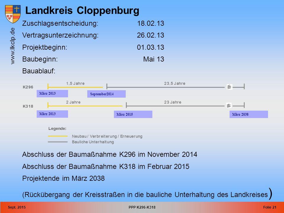 Landkreis Cloppenburg www.lkclp.de Sept. 2015PPP K296-K318Folie 21 Zuschlagsentscheidung: 18.02.13 Vertragsunterzeichnung: 26.02.13 Projektbeginn:01.0