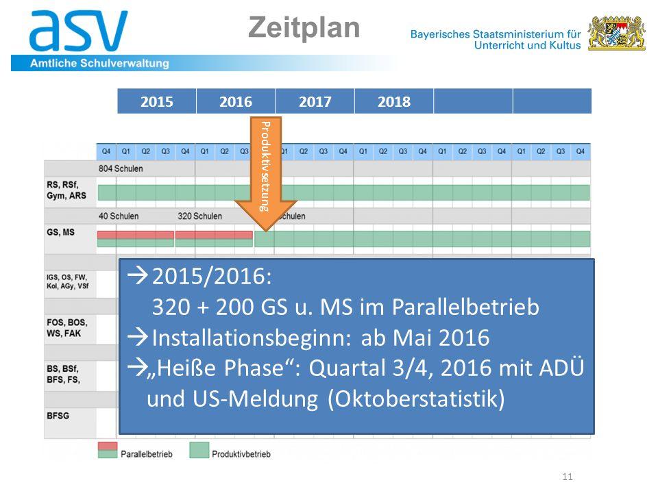 """Zeitplan 11  2015/2016: 320 + 200 GS u. MS im Parallelbetrieb  Installationsbeginn: ab Mai 2016  """"Heiße Phase"""": Quartal 3/4, 2016 mit ADÜ und US-Me"""