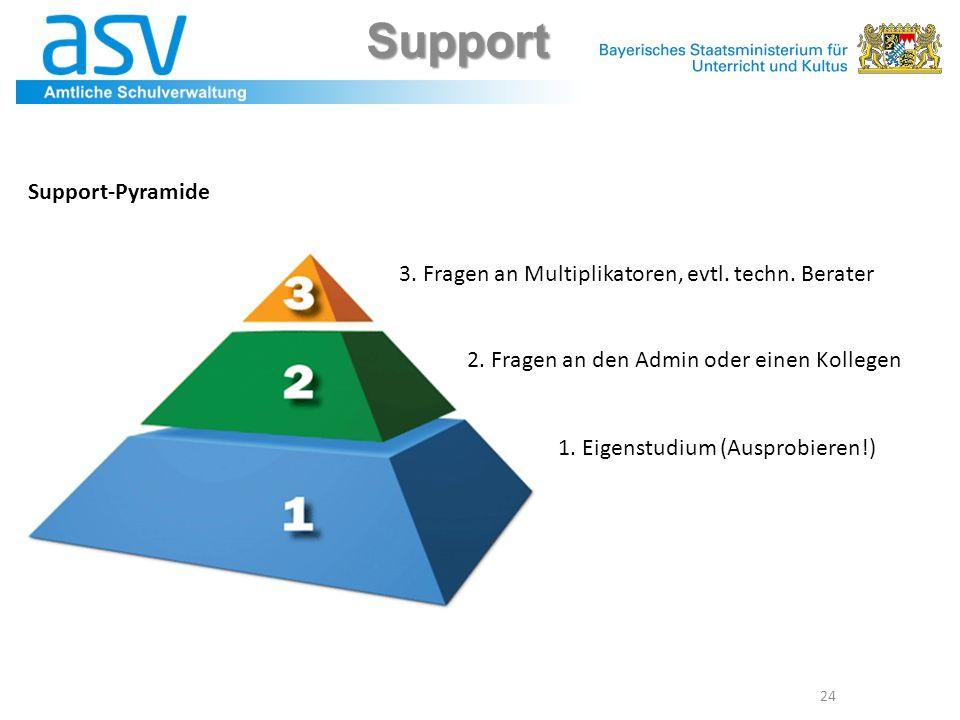 Support 24 Support-Pyramide 3. Fragen an Multiplikatoren, evtl. techn. Berater 1. Eigenstudium (Ausprobieren!) 2. Fragen an den Admin oder einen Kolle