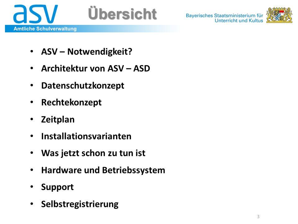 Übersicht ASV – Notwendigkeit? Architektur von ASV – ASD Datenschutzkonzept Rechtekonzept Zeitplan Installationsvarianten Was jetzt schon zu tun ist H