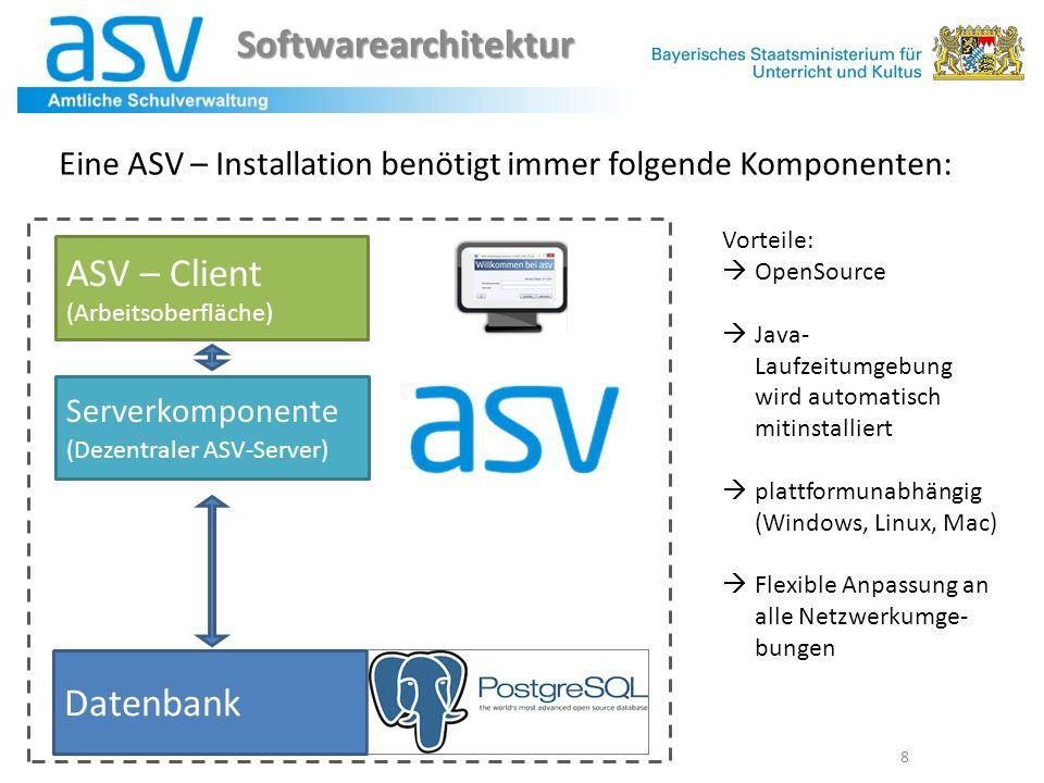 8 Datenbank Serverkomponente (Dezentraler ASV-Server) ASV – Client (Arbeitsoberfläche) Eine ASV – Installation benötigt immer folgende Komponenten: Vo