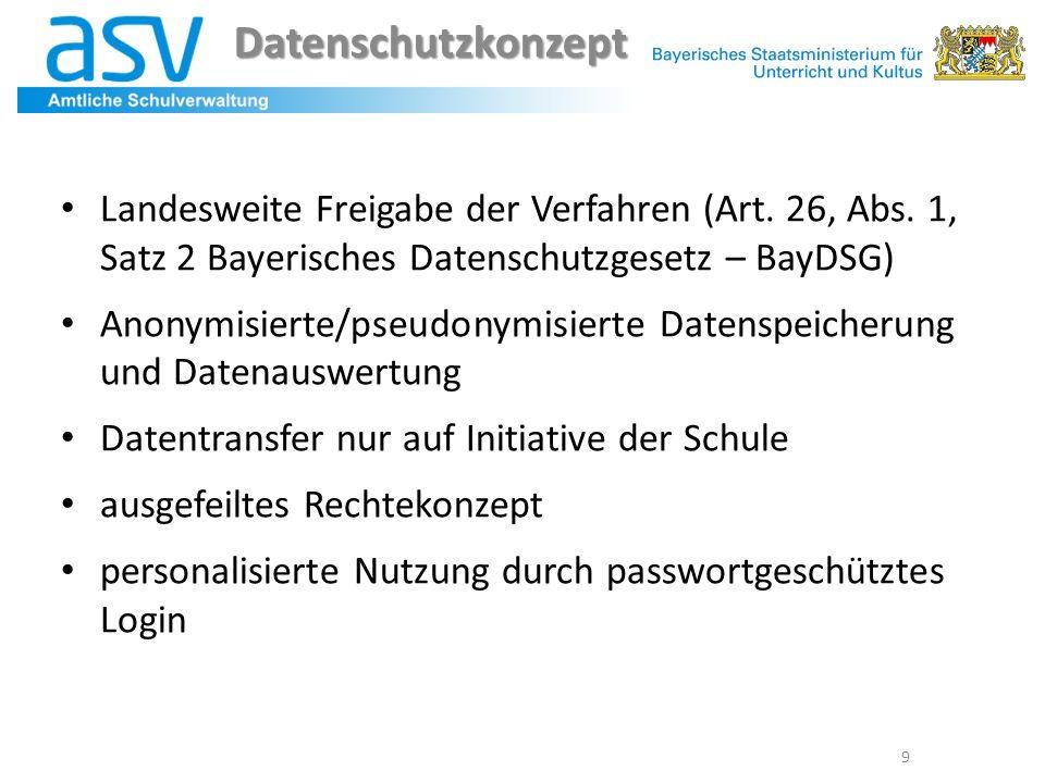 Datenschutzkonzept 9 Landesweite Freigabe der Verfahren (Art. 26, Abs. 1, Satz 2 Bayerisches Datenschutzgesetz – BayDSG) Anonymisierte/pseudonymisiert
