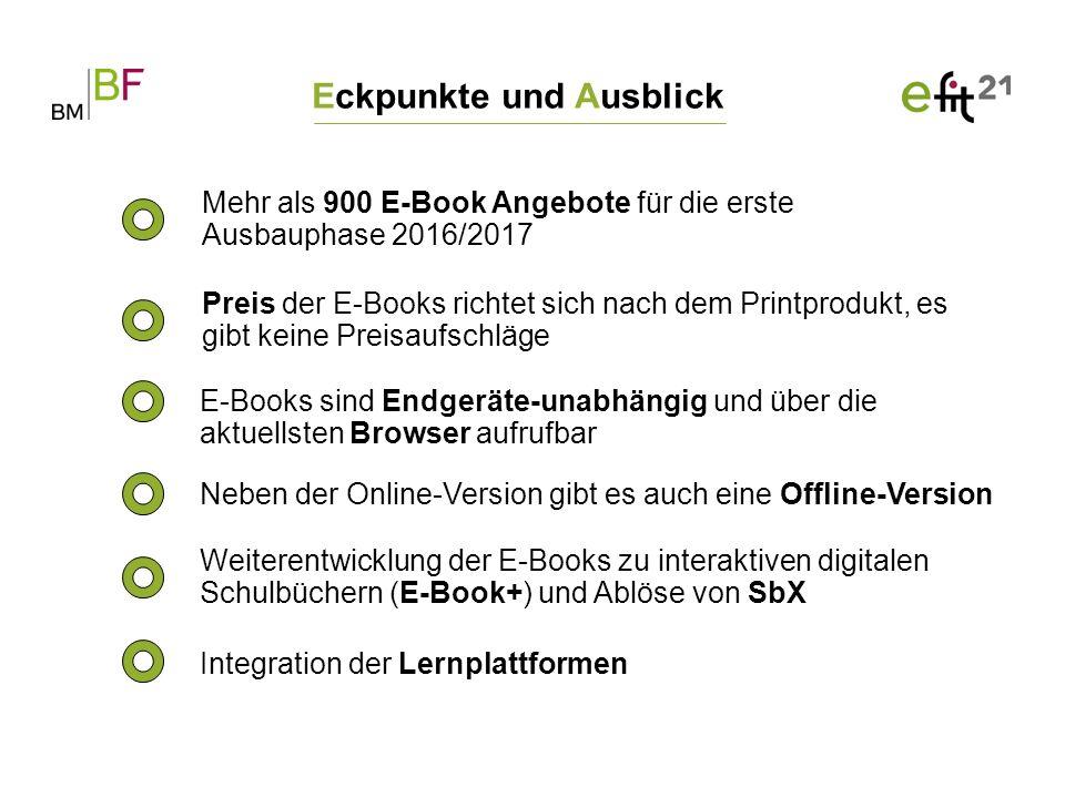 Eckpunkte und Ausblick Weiterentwicklung der E-Books zu interaktiven digitalen Schulbüchern (E-Book+) und Ablöse von SbX Mehr als 900 E-Book Angebote