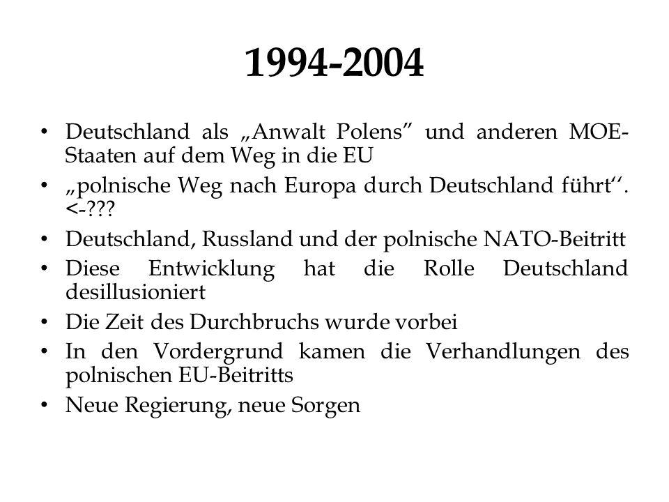 """1994-2004 Deutschland als """"Anwalt Polens und anderen MOE- Staaten auf dem Weg in die EU """"polnische Weg nach Europa durch Deutschland führt''."""