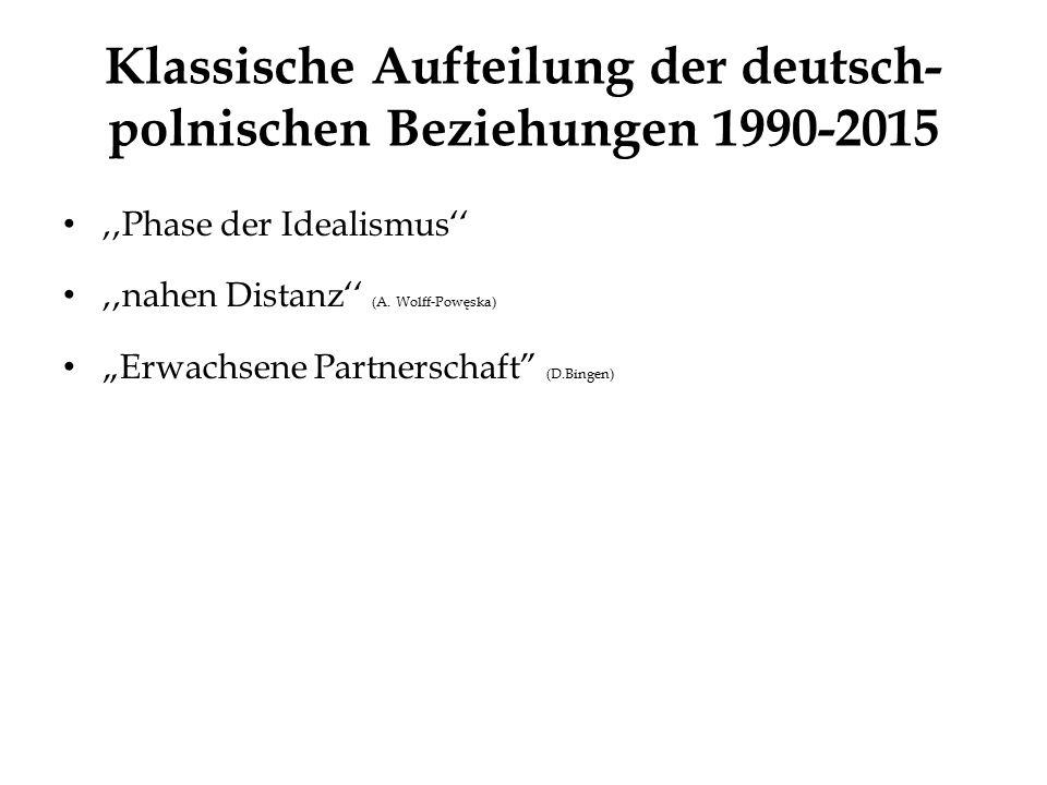 Klassische Aufteilung der deutsch- polnischen Beziehungen 1990-2015 ''Phase der Idealismus'' ''nahen Distanz'' (A.