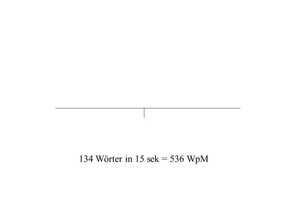 134 Wörter in 15 sek = 536 WpM