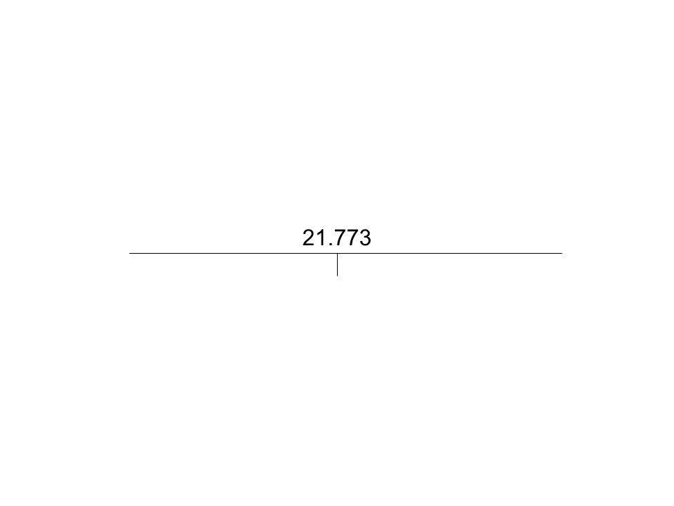 21.773