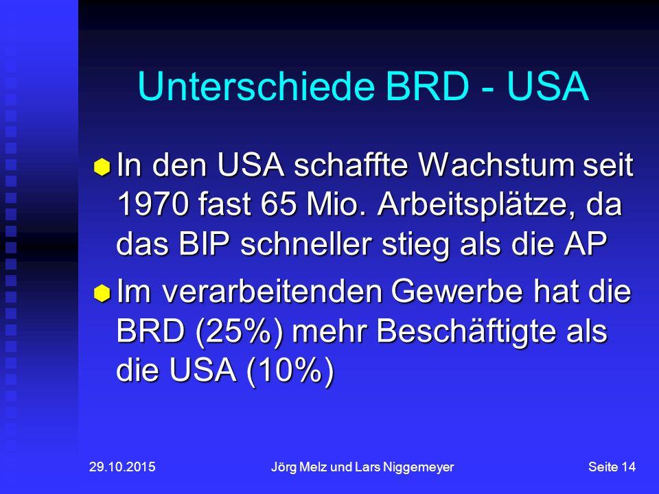 29.10.2015Jörg Melz und Lars NiggemeyerSeite 14 Unterschiede BRD - USA  In den USA schaffte Wachstum seit 1970 fast 65 Mio.