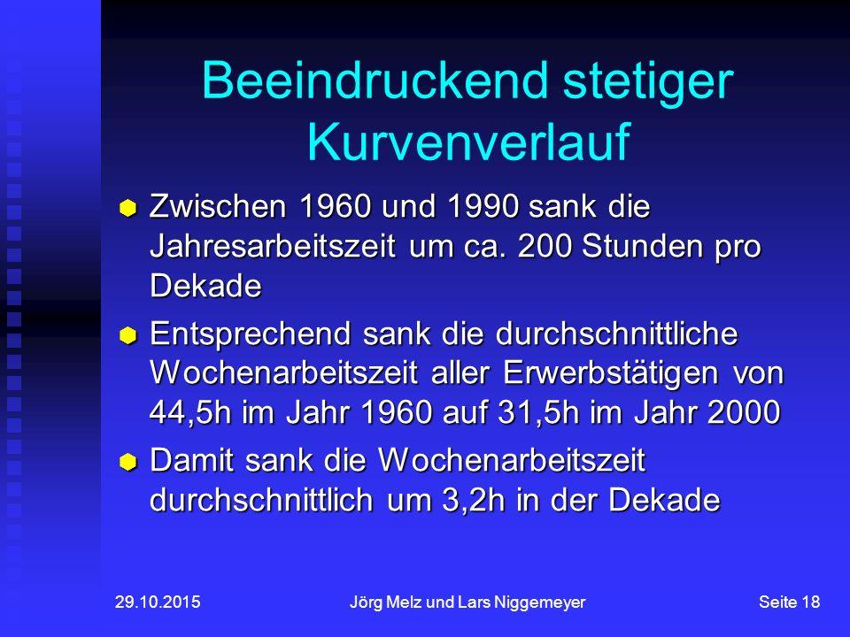 29.10.2015Jörg Melz und Lars NiggemeyerSeite 18 Beeindruckend stetiger Kurvenverlauf  Zwischen 1960 und 1990 sank die Jahresarbeitszeit um ca.