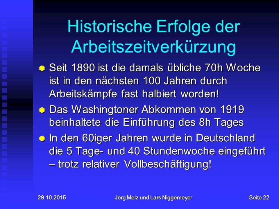 29.10.2015Jörg Melz und Lars NiggemeyerSeite 22 Historische Erfolge der Arbeitszeitverkürzung  Seit 1890 ist die damals übliche 70h Woche ist in den nächsten 100 Jahren durch Arbeitskämpfe fast halbiert worden.
