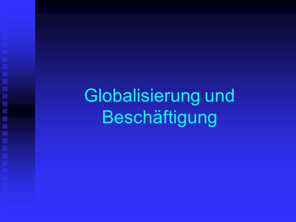 Globalisierung und Beschäftigung