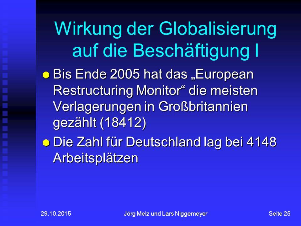 """29.10.2015Jörg Melz und Lars NiggemeyerSeite 25 Wirkung der Globalisierung auf die Beschäftigung I  Bis Ende 2005 hat das """"European Restructuring Monitor die meisten Verlagerungen in Großbritannien gezählt (18412)  Die Zahl für Deutschland lag bei 4148 Arbeitsplätzen"""