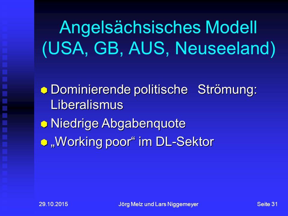 """29.10.2015Jörg Melz und Lars NiggemeyerSeite 31 Angelsächsisches Modell (USA, GB, AUS, Neuseeland)  Dominierende politische Strömung: Liberalismus  Niedrige Abgabenquote  """"Working poor im DL-Sektor"""
