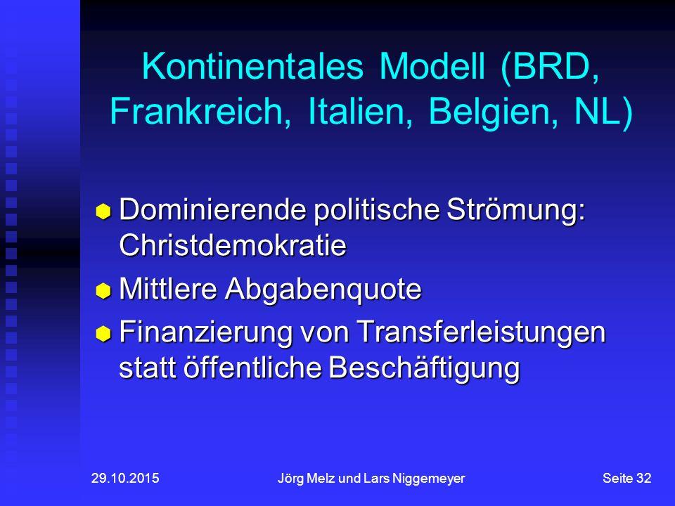 29.10.2015Jörg Melz und Lars NiggemeyerSeite 32 Kontinentales Modell (BRD, Frankreich, Italien, Belgien, NL)  Dominierende politische Strömung: Christdemokratie  Mittlere Abgabenquote  Finanzierung von Transferleistungen statt öffentliche Beschäftigung