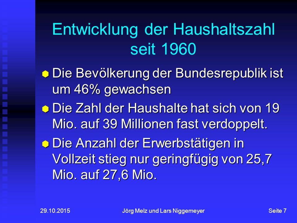 29.10.2015Jörg Melz und Lars NiggemeyerSeite 7 Entwicklung der Haushaltszahl seit 1960  Die Bevölkerung der Bundesrepublik ist um 46% gewachsen  Die Zahl der Haushalte hat sich von 19 Mio.