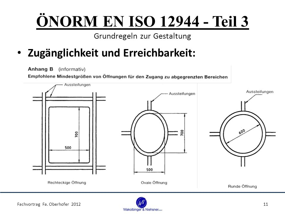 ÖNORM EN ISO 12944 - Teil 3 Grundregeln zur Gestaltung Zugänglichkeit und Erreichbarkeit: Fachvortrag Fa. Oberhofer 201211