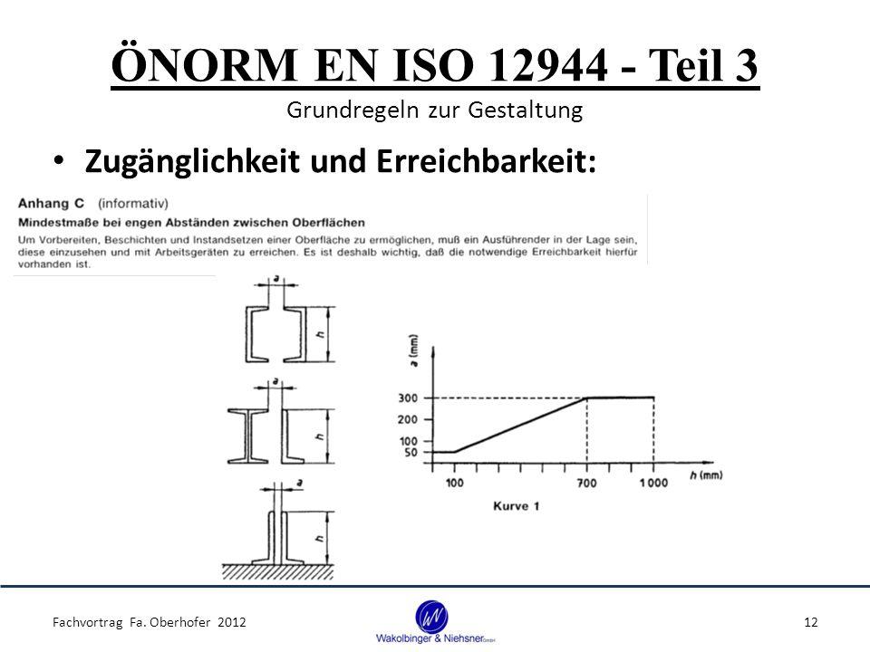 ÖNORM EN ISO 12944 - Teil 3 Grundregeln zur Gestaltung Zugänglichkeit und Erreichbarkeit: Fachvortrag Fa. Oberhofer 201212