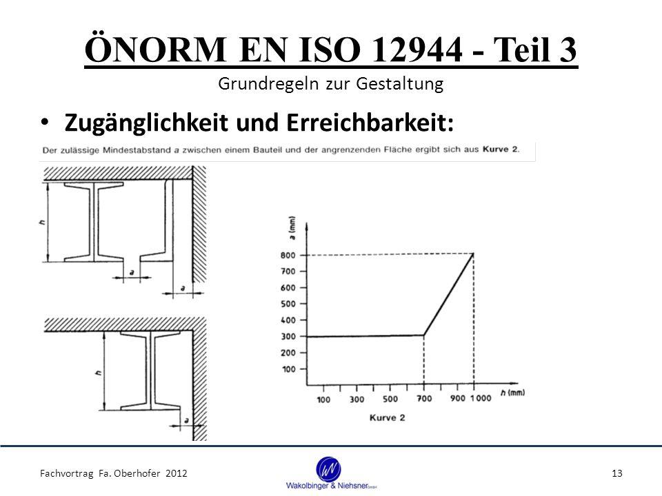 ÖNORM EN ISO 12944 - Teil 3 Grundregeln zur Gestaltung Zugänglichkeit und Erreichbarkeit: Fachvortrag Fa. Oberhofer 201213