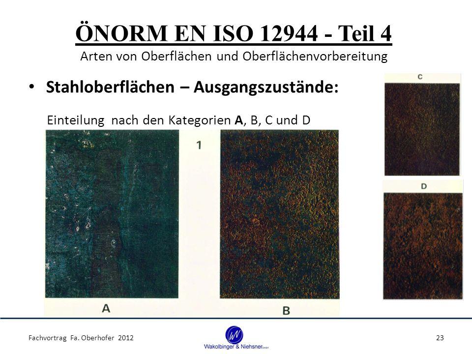 ÖNORM EN ISO 12944 - Teil 4 Arten von Oberflächen und Oberflächenvorbereitung Stahloberflächen – Ausgangszustände: Einteilung nach den Kategorien A, B