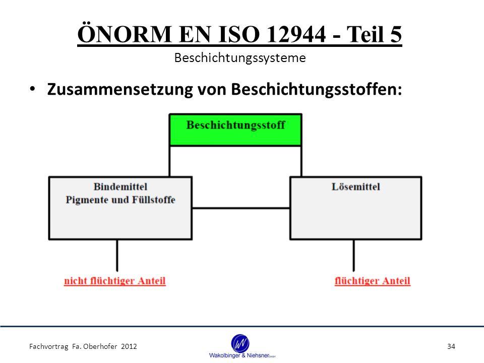 ÖNORM EN ISO 12944 - Teil 5 Beschichtungssysteme Zusammensetzung von Beschichtungsstoffen: Fachvortrag Fa. Oberhofer 201234