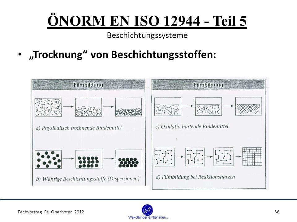 """ÖNORM EN ISO 12944 - Teil 5 Beschichtungssysteme """"Trocknung von Beschichtungsstoffen: Fachvortrag Fa."""