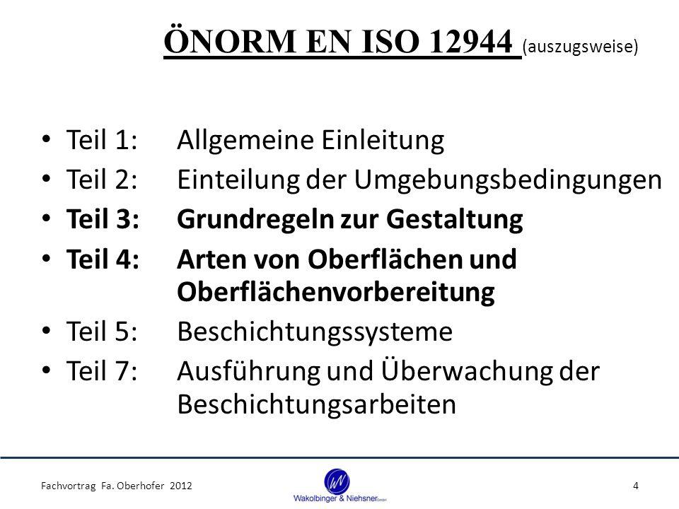 ÖNORM EN ISO 12944 (auszugsweise) Teil 1:Allgemeine Einleitung Teil 2:Einteilung der Umgebungsbedingungen Teil 3:Grundregeln zur Gestaltung Teil 4:Art