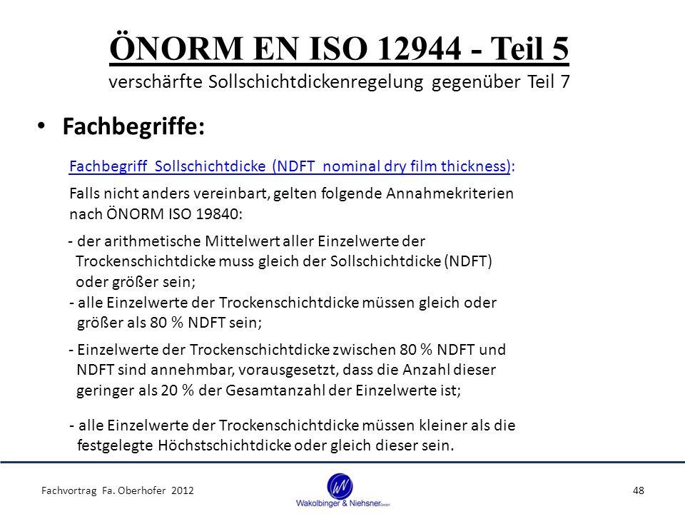 ÖNORM EN ISO 12944 - Teil 5 verschärfte Sollschichtdickenregelung gegenüber Teil 7 Fachbegriffe: Fachvortrag Fa. Oberhofer 201248 Fachbegriff Sollschi