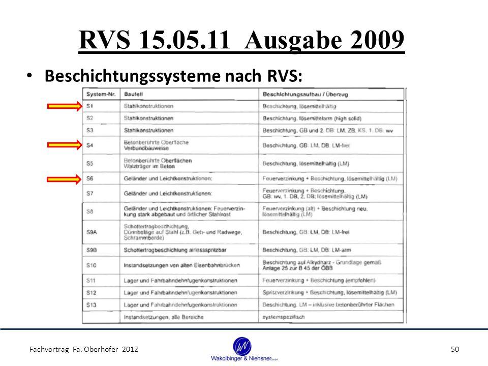 RVS 15.05.11 Ausgabe 2009 Beschichtungssysteme nach RVS: Fachvortrag Fa. Oberhofer 201250
