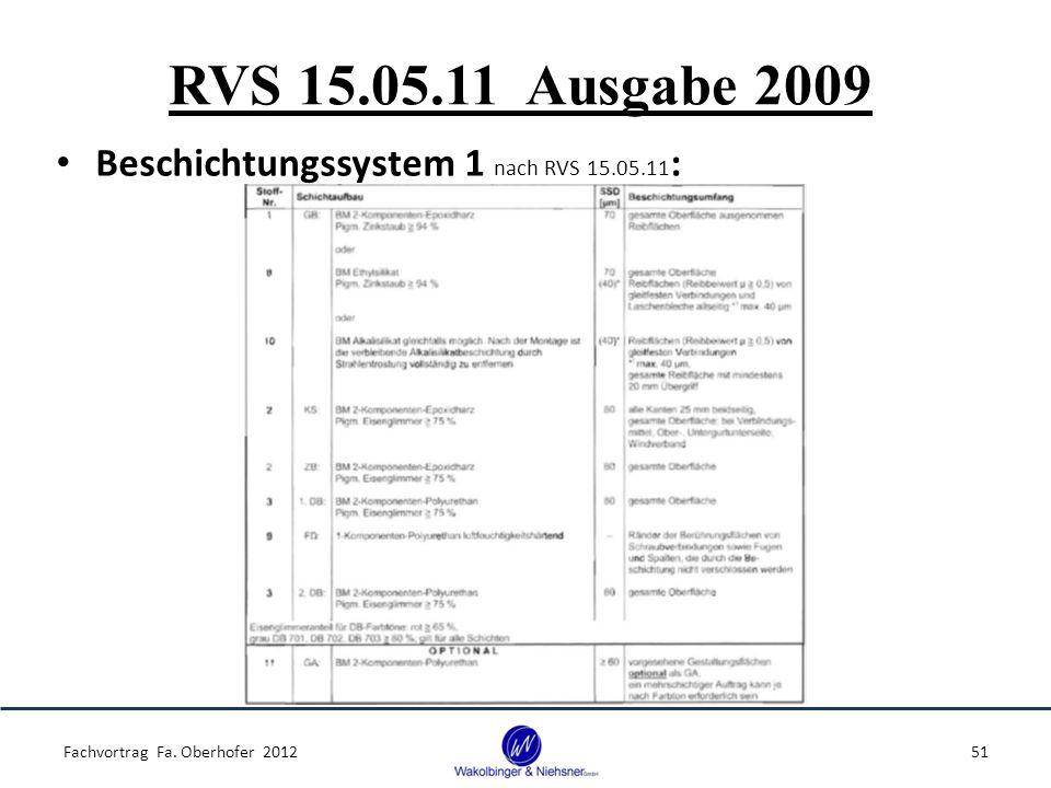RVS 15.05.11 Ausgabe 2009 Beschichtungssystem 1 nach RVS 15.05.11 : Fachvortrag Fa. Oberhofer 201251