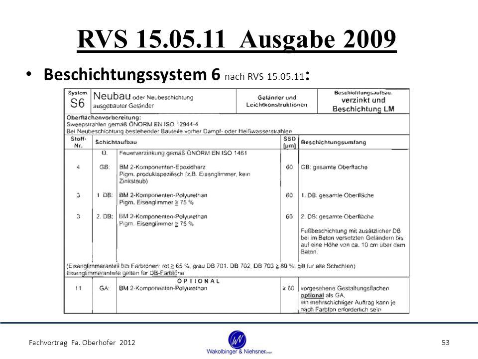 RVS 15.05.11 Ausgabe 2009 Beschichtungssystem 6 nach RVS 15.05.11 : Fachvortrag Fa. Oberhofer 201253