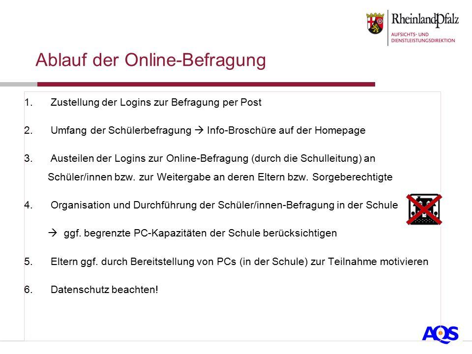 Ablauf der Online-Befragung 1.Zustellung der Logins zur Befragung per Post 2.Umfang der Schülerbefragung  Info-Broschüre auf der Homepage 3.
