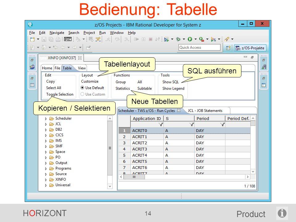 HORIZONT 14 Product Bedienung: Tabelle Tabellenlayout SQL ausführen Neue Tabellen Kopieren / Selektieren
