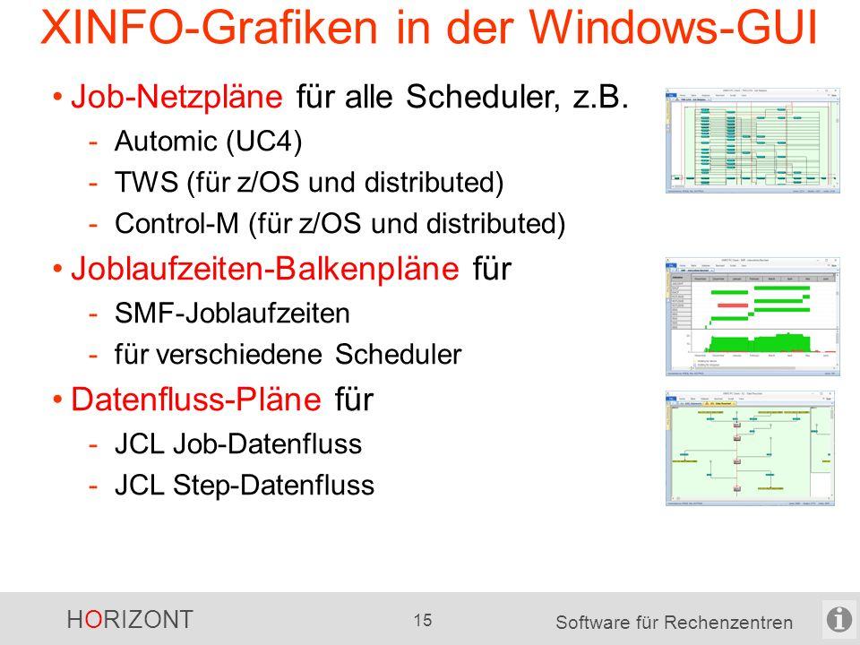 """HORIZONT 14 Software für Rechenzentren Eclipse bzw. RDz Mit 3 """"Klicks zum Erfolg !"""