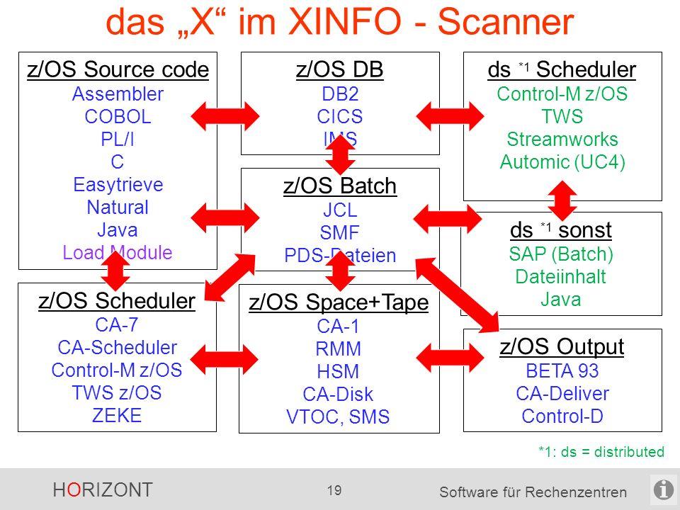 """HORIZONT 18 Software für Rechenzentren das """"X vom XINFO XINFO = eXtended INFOrmation system Daten werden nicht nur mit 3 Klicks gefunden Benutzer kann kreuz und quer durch alle Daten manövrieren  Kundenaussage: """"XINFO ist das """"intelligente Google für das RZ"""