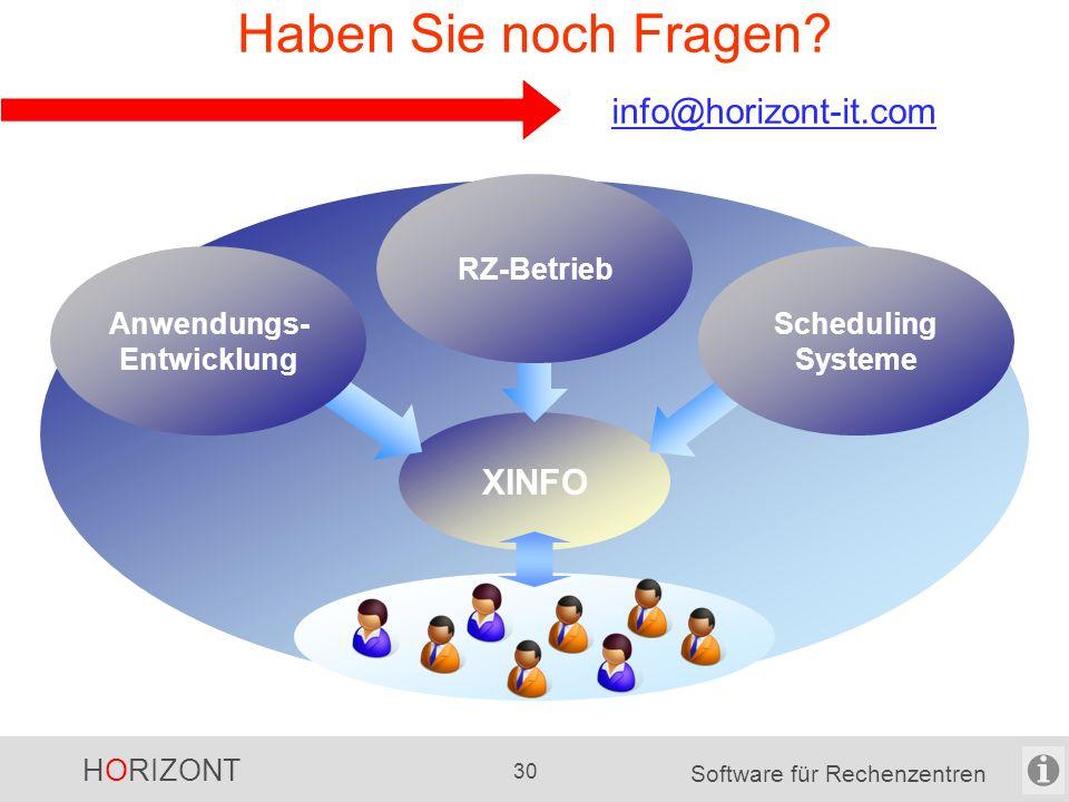 HORIZONT 29 Software für Rechenzentren Kunden mit XINFO ca.
