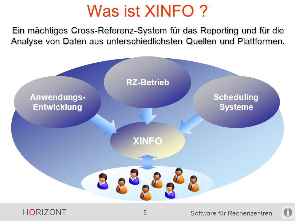 HORIZONT 15 Software für Rechenzentren XINFO-Grafiken in der Windows-GUI Job-Netzpläne für alle Scheduler, z.B.