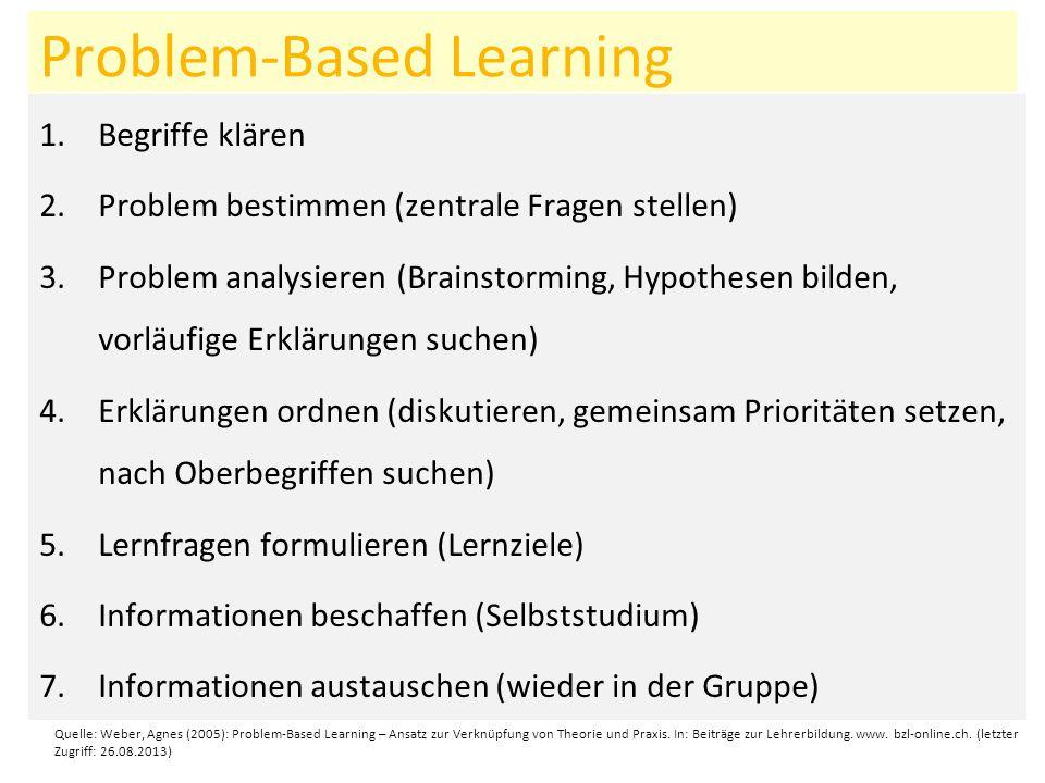 Problem-Based Learning 1.Begriffe klären 2.Problem bestimmen (zentrale Fragen stellen) 3.Problem analysieren (Brainstorming, Hypothesen bilden, vorläu