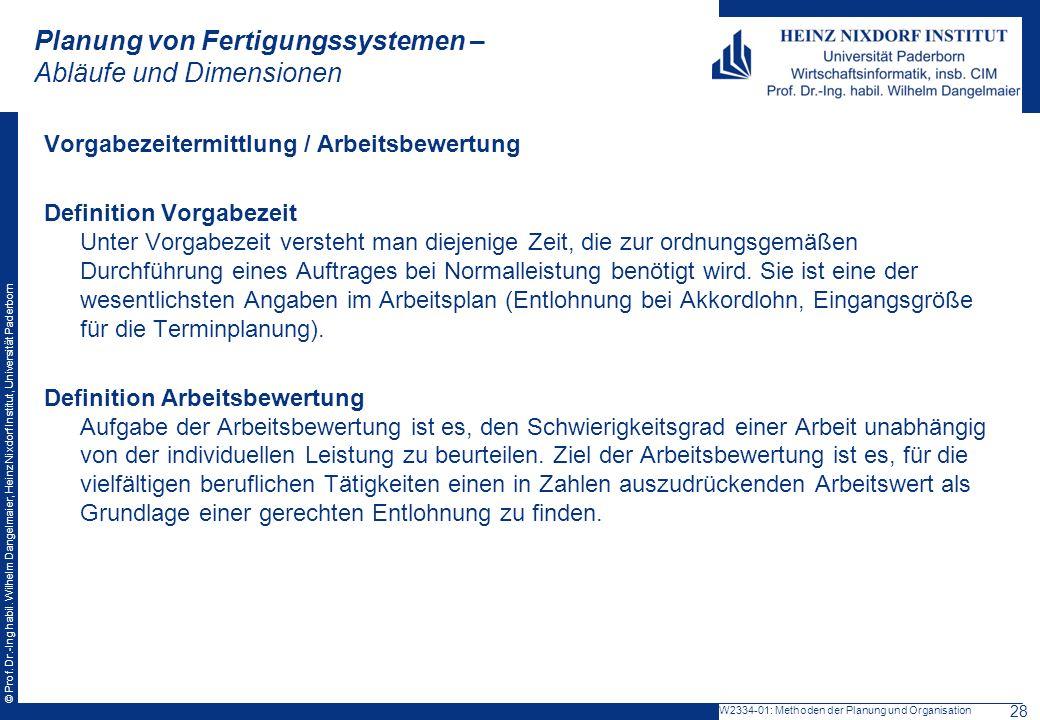 © Prof. Dr.-Ing habil. Wilhelm Dangelmaier, Heinz Nixdorf Institut, Universität Paderborn Planung von Fertigungssystemen – Abläufe und Dimensionen Vor