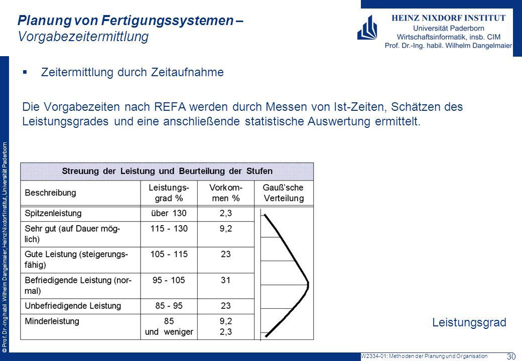 © Prof. Dr.-Ing habil. Wilhelm Dangelmaier, Heinz Nixdorf Institut, Universität Paderborn Planung von Fertigungssystemen – Vorgabezeitermittlung  Zei