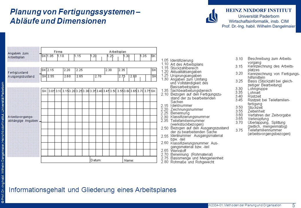 © Prof. Dr.-Ing habil. Wilhelm Dangelmaier, Heinz Nixdorf Institut, Universität Paderborn Planung von Fertigungssystemen – Abläufe und Dimensionen Inf