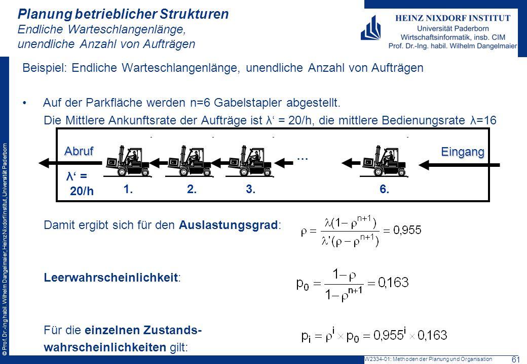 © Prof. Dr.-Ing habil. Wilhelm Dangelmaier, Heinz Nixdorf Institut, Universität Paderborn Planung betrieblicher Strukturen Endliche Warteschlangenläng