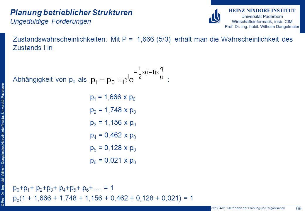 © Prof. Dr.-Ing habil. Wilhelm Dangelmaier, Heinz Nixdorf Institut, Universität Paderborn Zustandswahrscheinlichkeiten: Mit P = 1,666 (5/3) erhält man