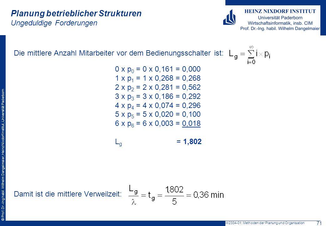 © Prof. Dr.-Ing habil. Wilhelm Dangelmaier, Heinz Nixdorf Institut, Universität Paderborn Die mittlere Anzahl Mitarbeiter vor dem Bedienungsschalter i