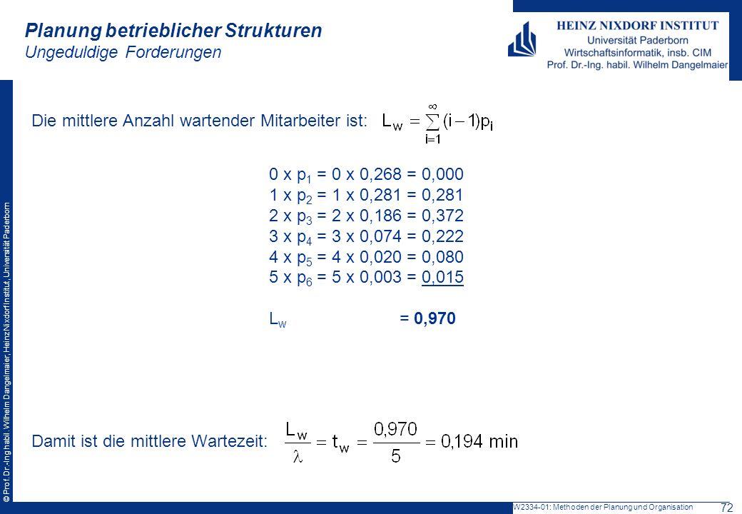 © Prof. Dr.-Ing habil. Wilhelm Dangelmaier, Heinz Nixdorf Institut, Universität Paderborn Die mittlere Anzahl wartender Mitarbeiter ist: Damit ist die