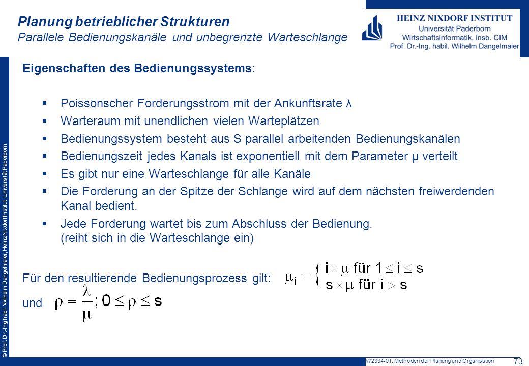 © Prof. Dr.-Ing habil. Wilhelm Dangelmaier, Heinz Nixdorf Institut, Universität Paderborn Eigenschaften des Bedienungssystems:  Poissonscher Forderun