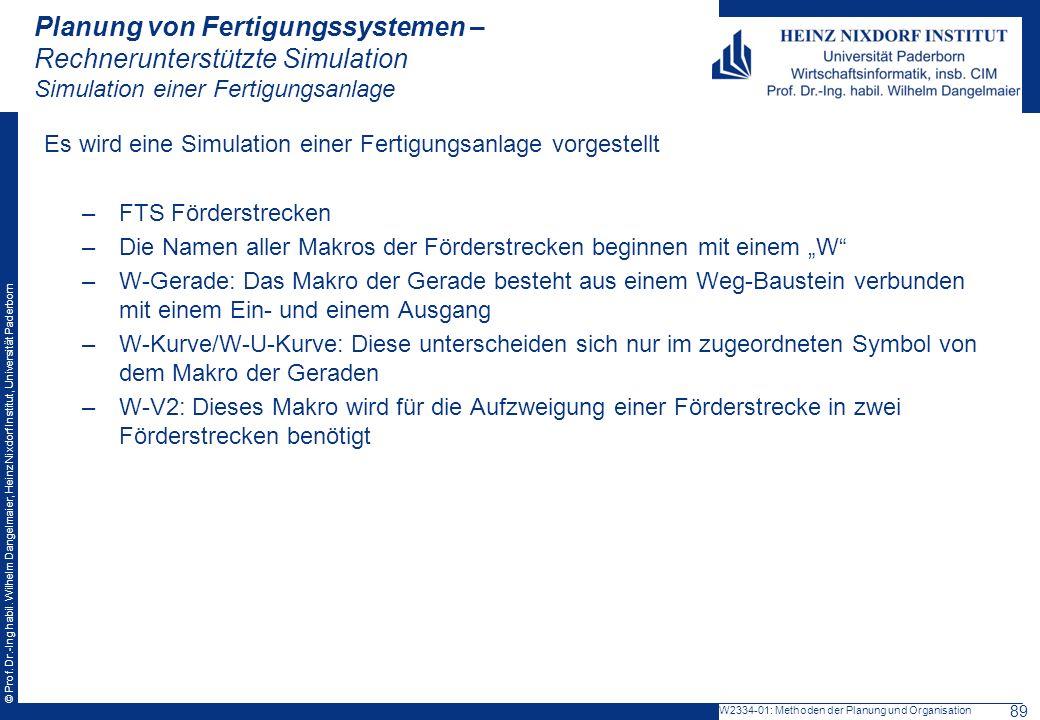 © Prof. Dr.-Ing habil. Wilhelm Dangelmaier, Heinz Nixdorf Institut, Universität Paderborn Planung von Fertigungssystemen – Rechnerunterstützte Simulat