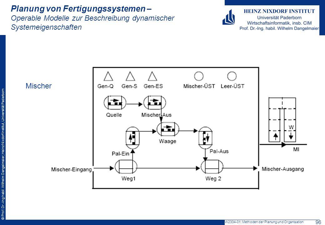 © Prof. Dr.-Ing habil. Wilhelm Dangelmaier, Heinz Nixdorf Institut, Universität Paderborn Planung von Fertigungssystemen – Operable Modelle zur Beschr
