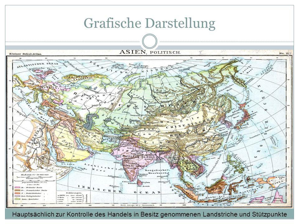 Grafische Darstellung Hauptsächlich zur Kontrolle des Handels in Besitz genommenen Landstriche und Stützpunkte
