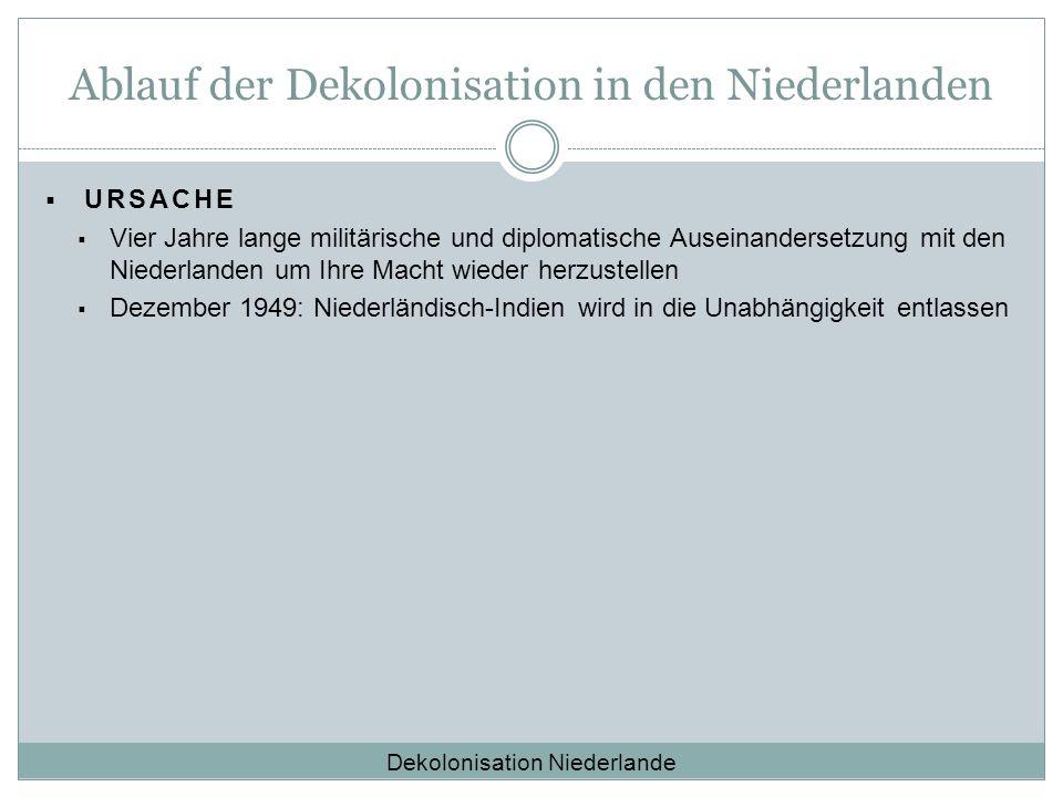 Ablauf der Dekolonisation in den Niederlanden  URSACHE  Vier Jahre lange militärische und diplomatische Auseinandersetzung mit den Niederlanden um I